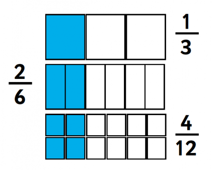 equivalent_fractions